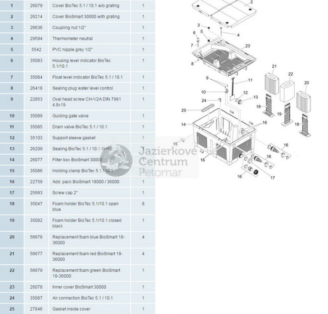 Oase BioSmart 36000