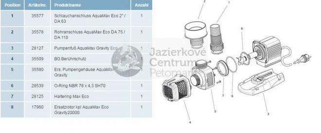 Oase Aquamax Gravity ECO 20000 Pro