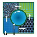 Filtrační média pro Center Vortex C115