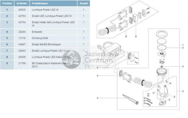 Oase Lunaqua Power LED Set 1 - osvetlenie jazierka