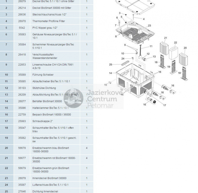 Oase BioSmart Set 36000 PLUS