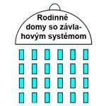 Domácí vodárna EVO pro rodinné domy se závlahovým systémem